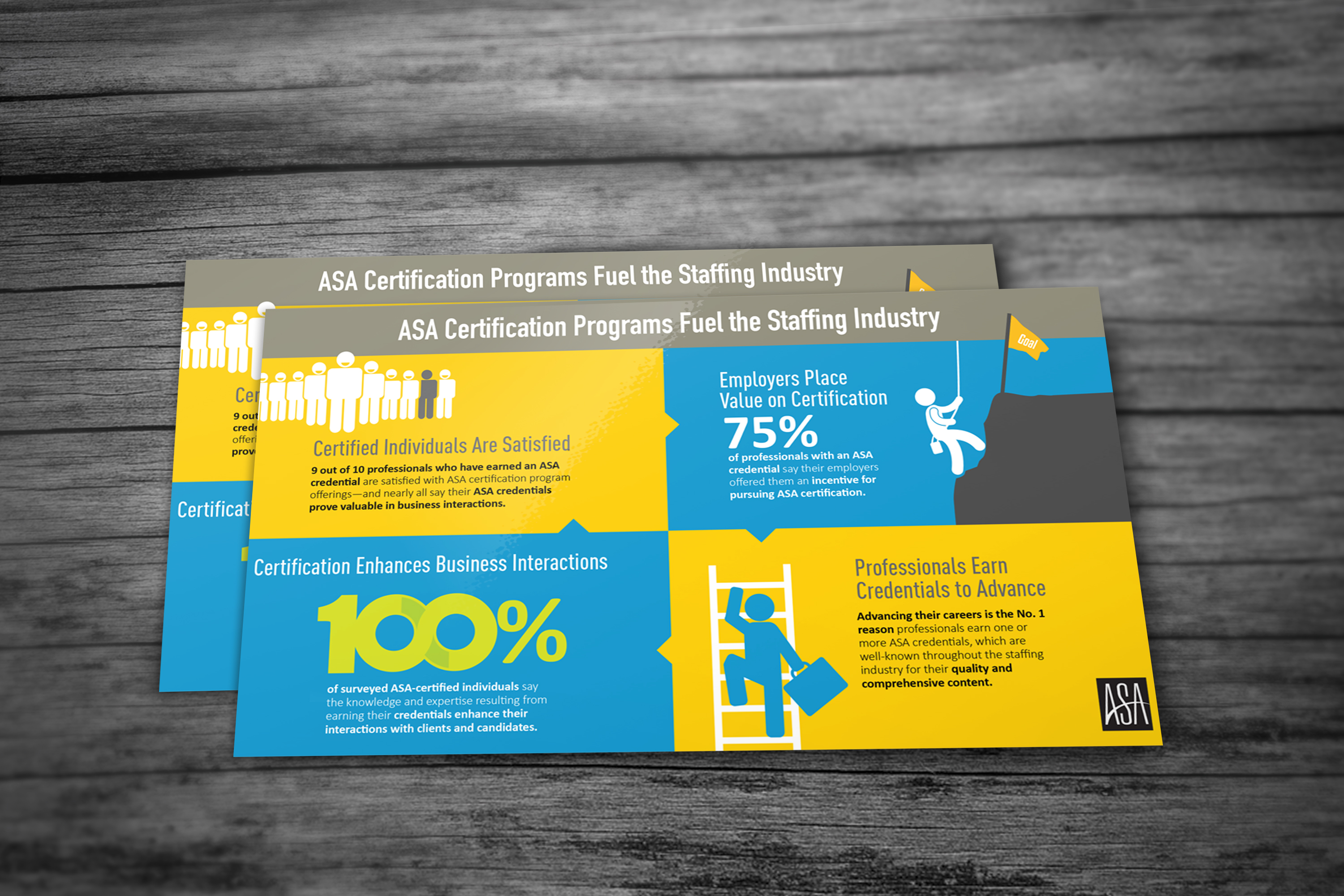 Asa certification programs infographic and marketing postcard 2 prevnext 1betcityfo Gallery